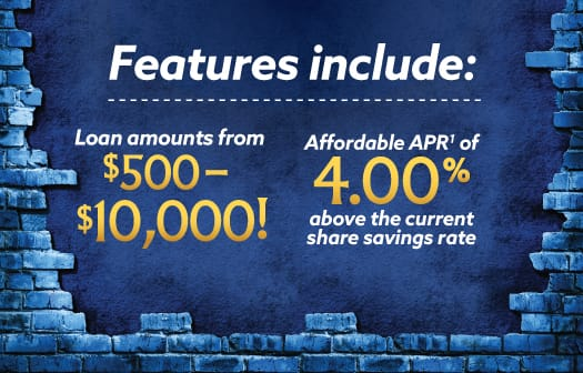 Banner showing Credit/Savings Builder Loan features: Loan amounts from $500-$10,000 and affordable APR of 4.00% (above the current savings rate)