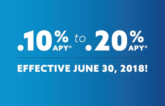 A solid blue background with the following words in white: .10% APY* to .20%APY*. Effective June 30, 2018!