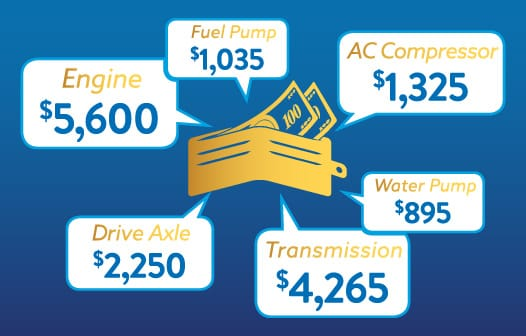 Icons showing GAP with BuyersEdge savings when replacing the following auto parts: engine, fuel pump, AC compressor, drive axle, transmission