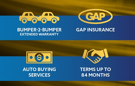 Icons depicting services offered by Auto Service League: Bumper-2-Bumper Extended Warranty, GAP Insurance, Auto Buying Services and Terms of 84 months